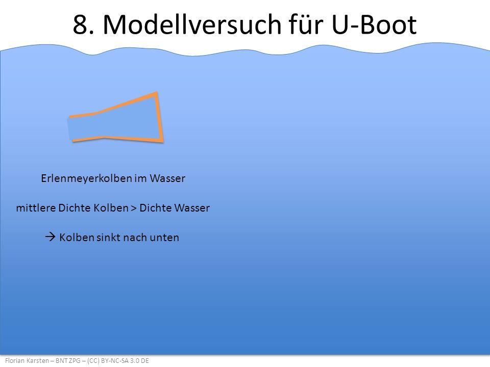 8. Modellversuch für U-Boot Florian Karsten – BNT ZPG – (CC) BY-NC-SA 3.0 DE Erlenmeyerkolben im Wasser mittlere Dichte Kolben > Dichte Wasser  Kolbe