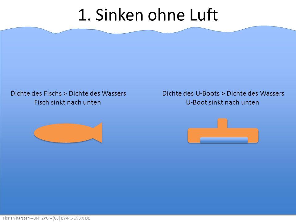 1. Sinken ohne Luft Florian Karsten – BNT ZPG – (CC) BY-NC-SA 3.0 DE Dichte des Fischs > Dichte des Wassers Fisch sinkt nach unten Dichte des U-Boots
