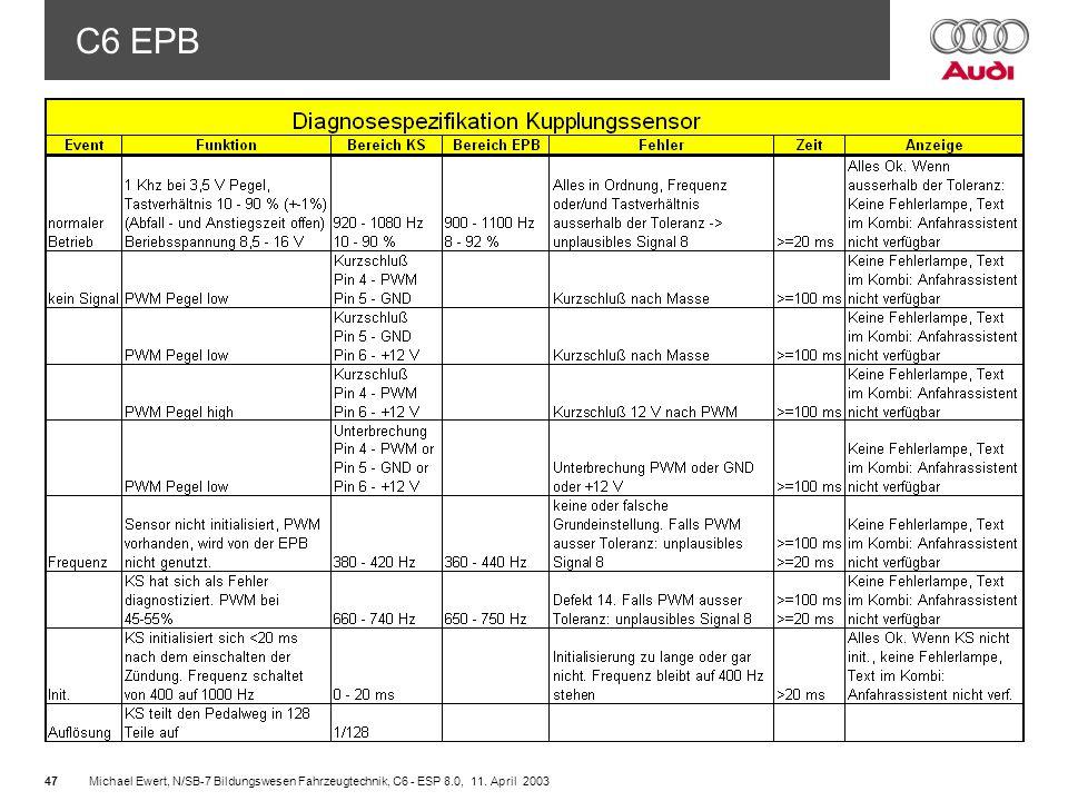 C6 EPB Michael Ewert, N/SB-7 Bildungswesen Fahrzeugtechnik, C6 - ESP 8.0, 11. April 200347