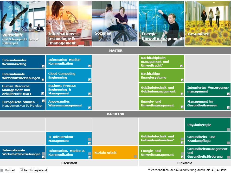 Internationale Wirtschaftsbeziehungen Internationale Wirtschaftsbeziehungen Internationales Weinmarketing Europäische Studien – Management von EU Proj