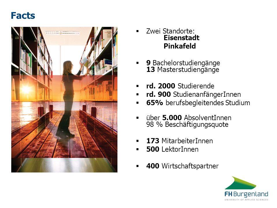 Facts  Zwei Standorte: Eisenstadt Pinkafeld  9 Bachelorstudiengänge 13 Masterstudiengänge  rd. 2000 Studierende  rd. 900 StudienanfängerInnen  65