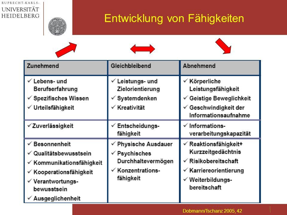 Entwicklung von Fähigkeiten Dobmann/Tschanz 2005, 42