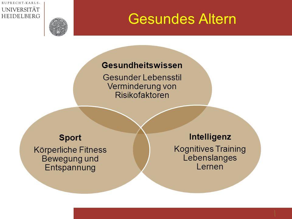 Gesundes Altern Gesundheitswissen Gesunder Lebensstil Verminderung von Risikofaktoren Intelligenz Kognitives Training Lebenslanges Lernen Sport Körper