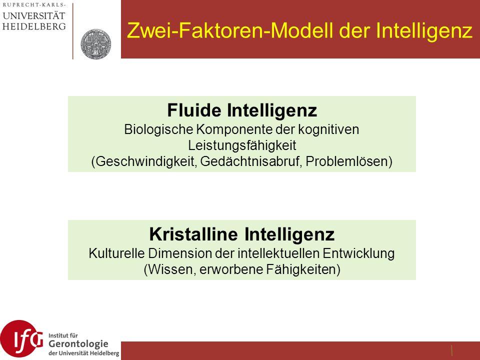 Zwei-Faktoren-Modell der Intelligenz Fluide Intelligenz Biologische Komponente der kognitiven Leistungsfähigkeit (Geschwindigkeit, Gedächtnisabruf, Pr