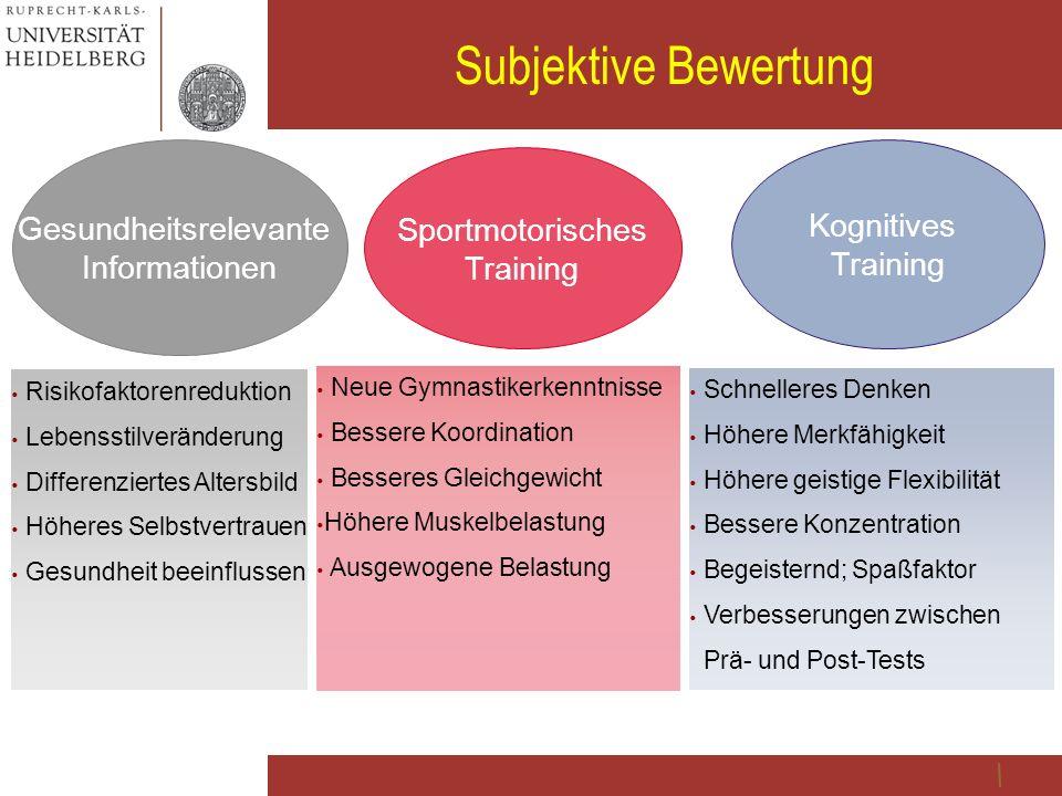 30  Neue Gymnastikerkenntnisse  Bessere Koordination  Besseres Gleichgewicht  Höhere Muskelbelastung  Ausgewogene Belastung Subjektive Bewertung