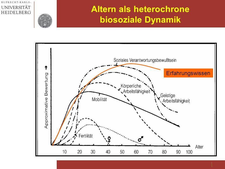 Altern als heterochrone biosoziale Dynamik Erfahrungswissen