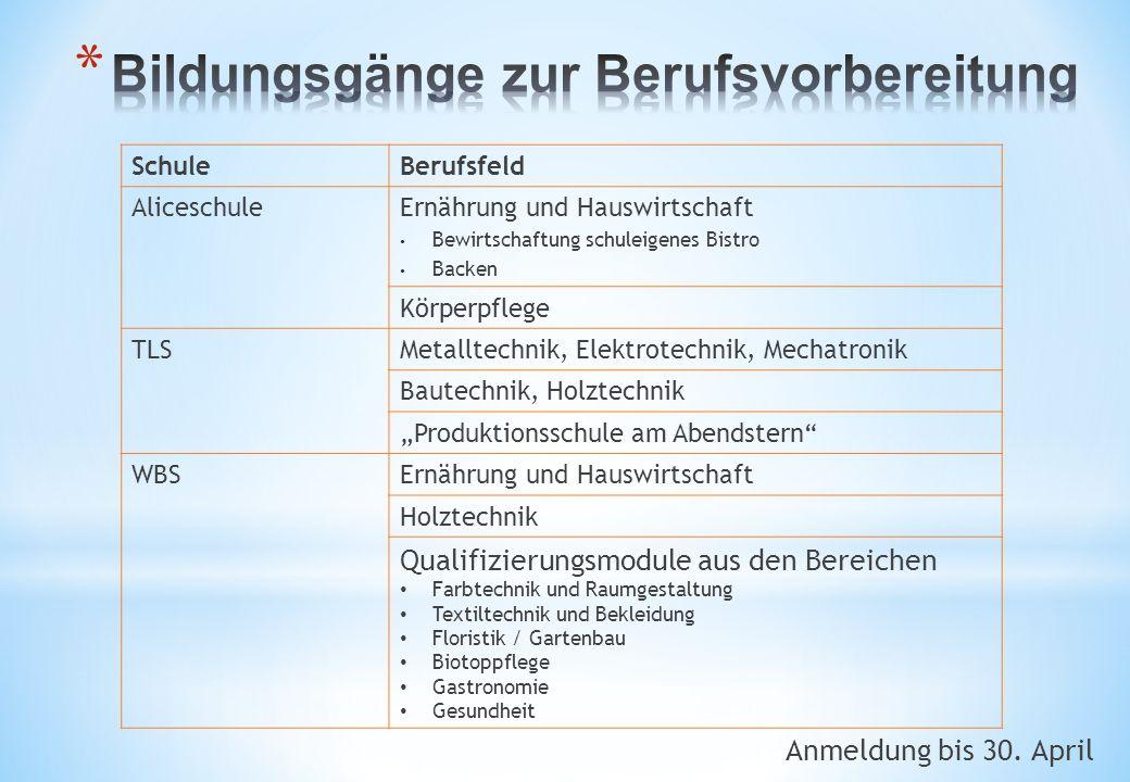 Anmeldung bis 30. April SchuleBerufsfeld AliceschuleErnährung und Hauswirtschaft Bewirtschaftung schuleigenes Bistro Backen Körperpflege TLSMetalltech