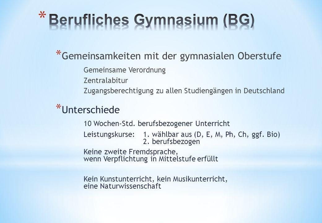 * Gemeinsamkeiten mit der gymnasialen Oberstufe Gemeinsame Verordnung Zentralabitur Zugangsberechtigung zu allen Studiengängen in Deutschland * Unters