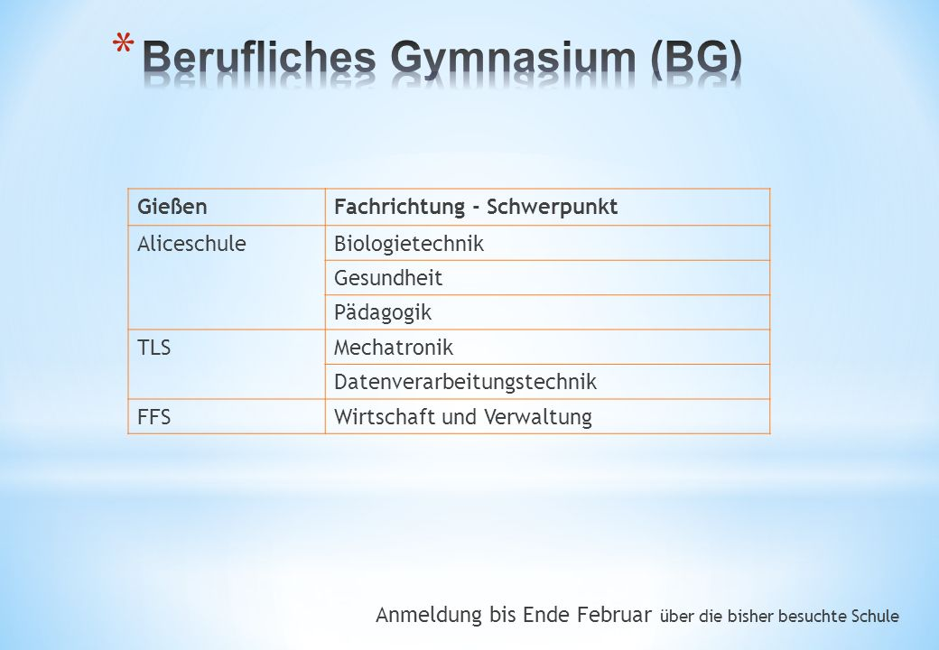 Anmeldung bis Ende Februar über die bisher besuchte Schule GießenFachrichtung - Schwerpunkt AliceschuleBiologietechnik Gesundheit Pädagogik TLSMechatr