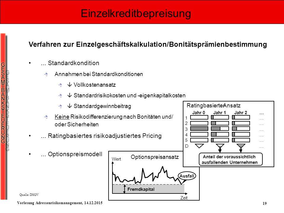 19 Vorlesung Adressenrisikomanagement, 14.12.2015 Verfahren zur Einzelgeschäftskalkulation/Bonitätsprämienbestimmung... Standardkondition... Ratingbas
