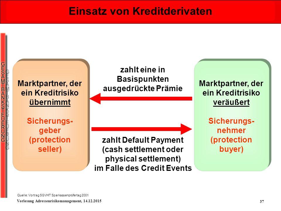 37 Vorlesung Adressenrisikomanagement, 14.12.2015 Einsatz von Kreditderivaten Marktpartner, der ein Kreditrisiko übernimmt Sicherungs- geber (protecti