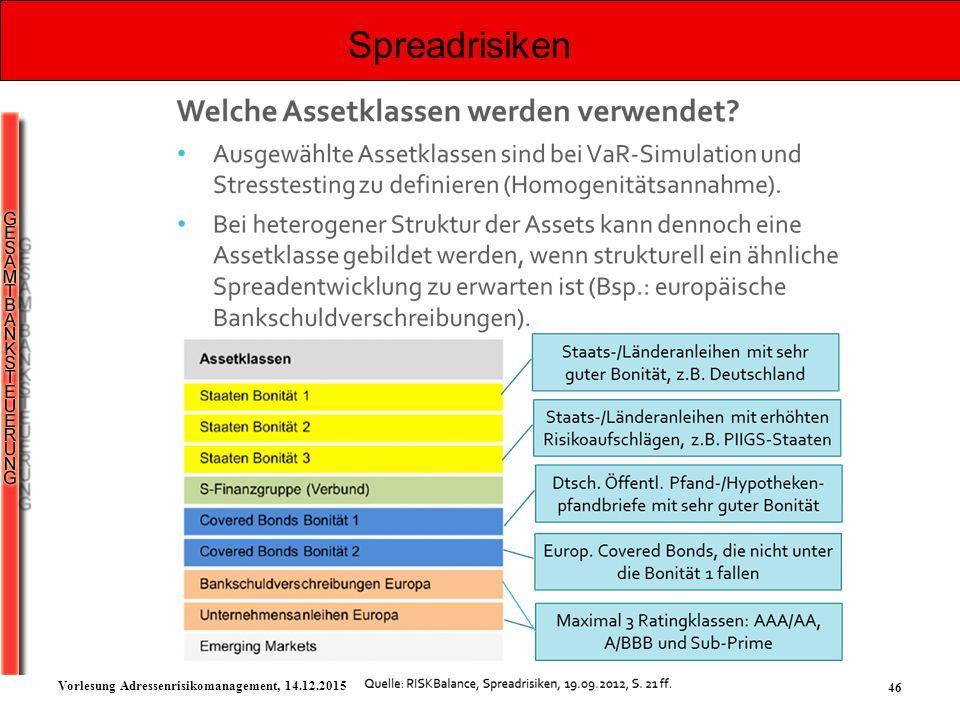 46 Vorlesung Adressenrisikomanagement, 14.12.2015 Spreadrisiken