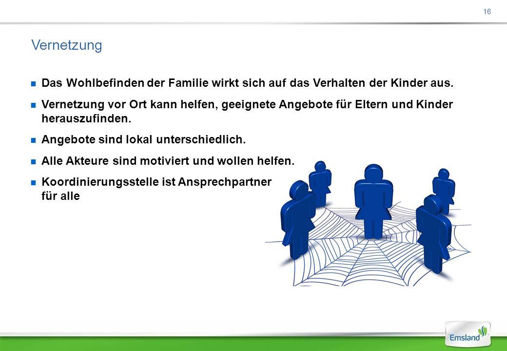 16 Vernetzung Das Wohlbefinden der Familie wirkt sich auf das Verhalten der Kinder aus.
