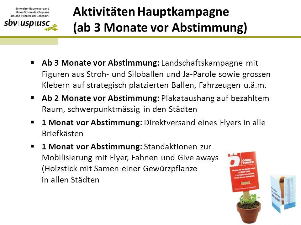  Ab 3 Monate vor Abstimmung: Landschaftskampagne mit Figuren aus Stroh- und Siloballen und Ja-Parole sowie grossen Klebern auf strategisch platzierten Ballen, Fahrzeugen u.ä.m.