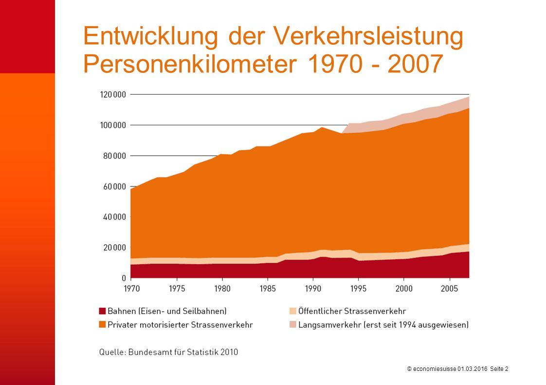 © economiesuisse Entwicklung der Verkehrsleistung Personenkilometer 1970 - 2007 01.03.2016 Seite 2