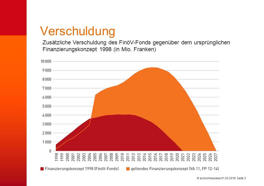 © economiesuisse Quersubventionierung Erträge aus dem Strassenverkehr zugunsten des öffentlichen Verkehrs (2008) 01.03.2016 Seite 4