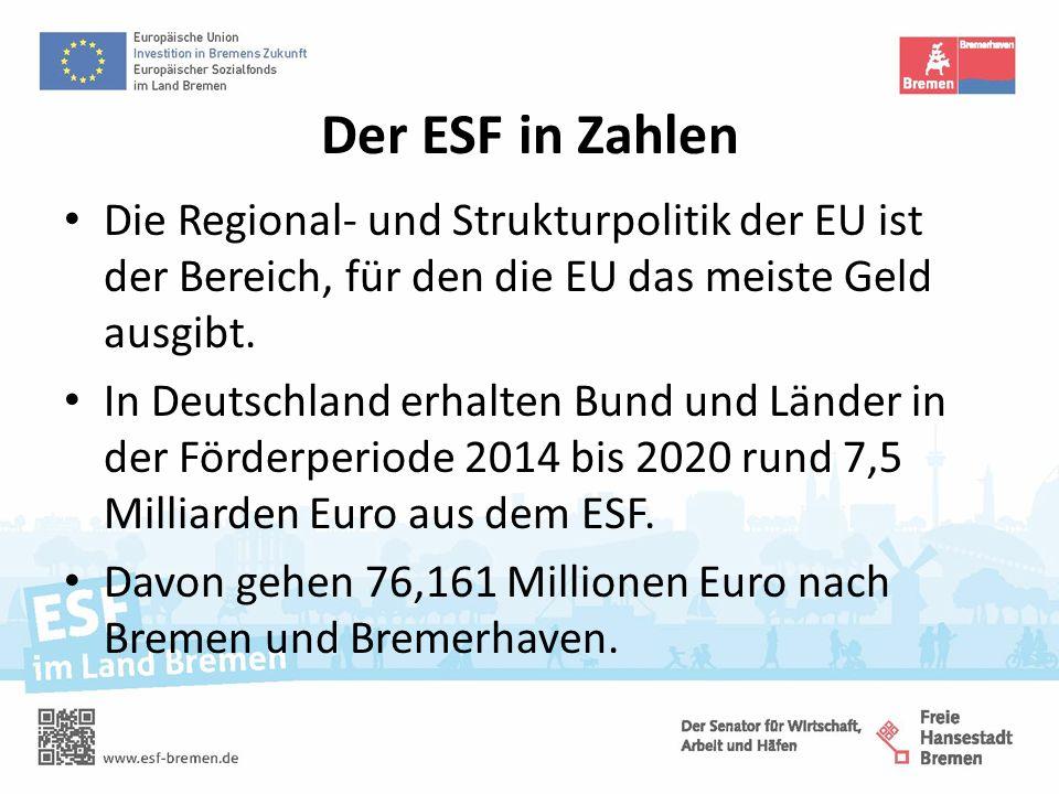 Der ESF in Zahlen Die Regional- und Strukturpolitik der EU ist der Bereich, für den die EU das meiste Geld ausgibt.