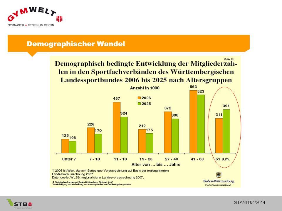 STAND 04/2014 Demographischer Wandel
