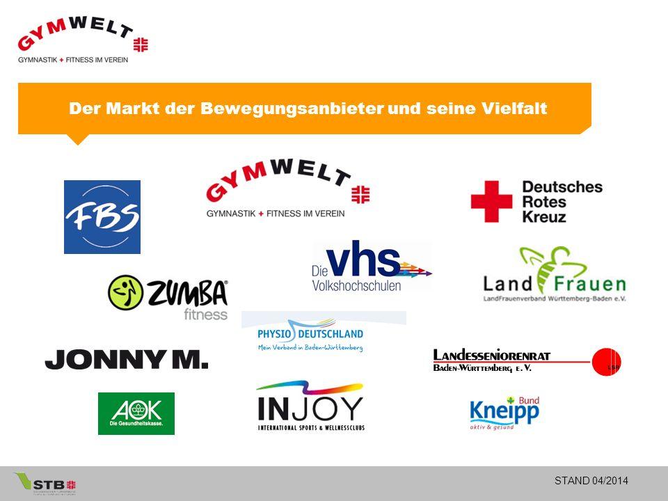 STAND 04/2014 Der Markt der Bewegungsanbieter und seine Vielfalt
