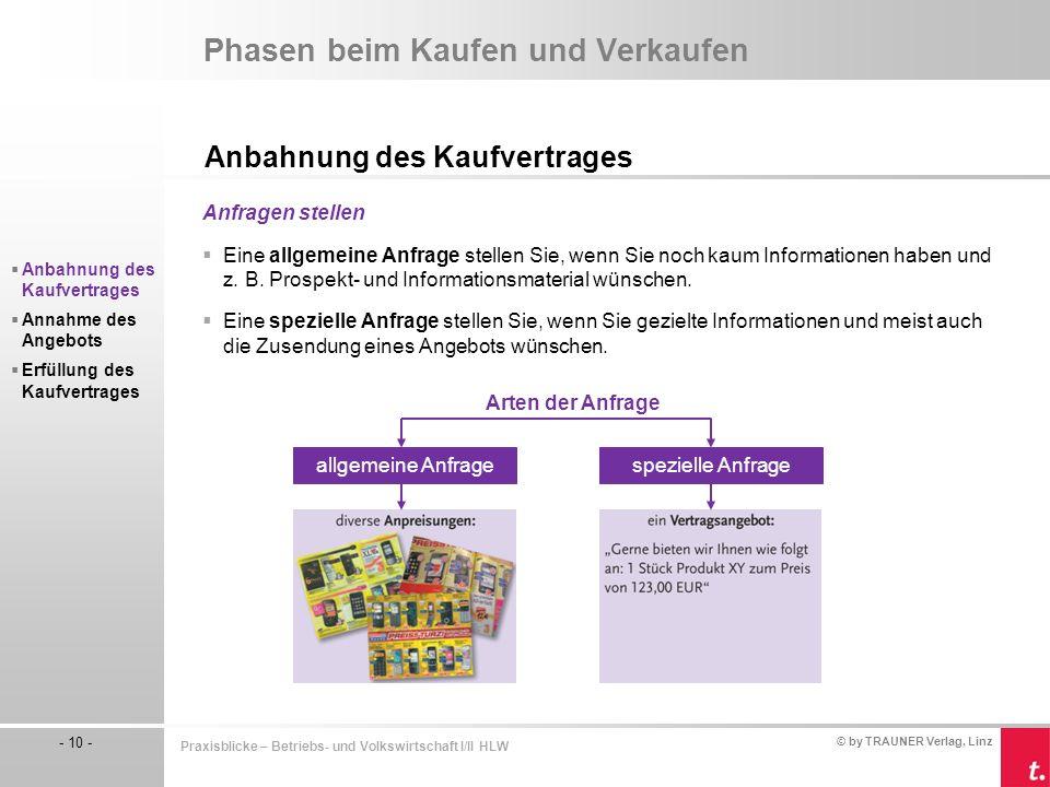 © by TRAUNER Verlag, Linz - 10 - Praxisblicke – Betriebs- und Volkswirtschaft I/II HLW Phasen beim Kaufen und Verkaufen Anbahnung des Kaufvertrages An