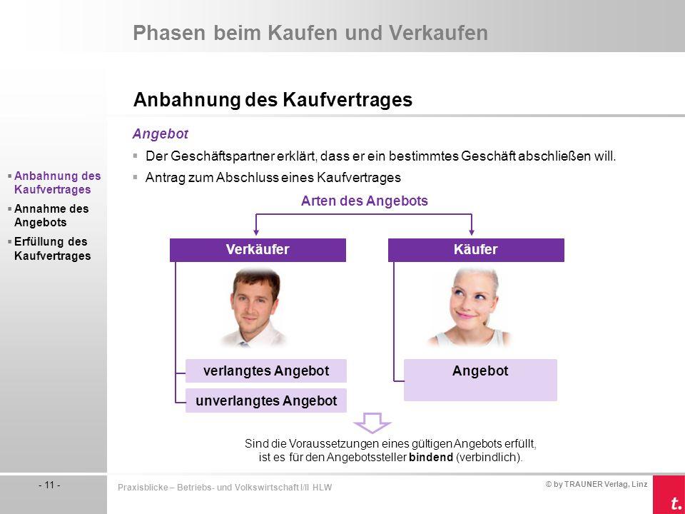 © by TRAUNER Verlag, Linz - 11 - Praxisblicke – Betriebs- und Volkswirtschaft I/II HLW Phasen beim Kaufen und Verkaufen Anbahnung des Kaufvertrages An