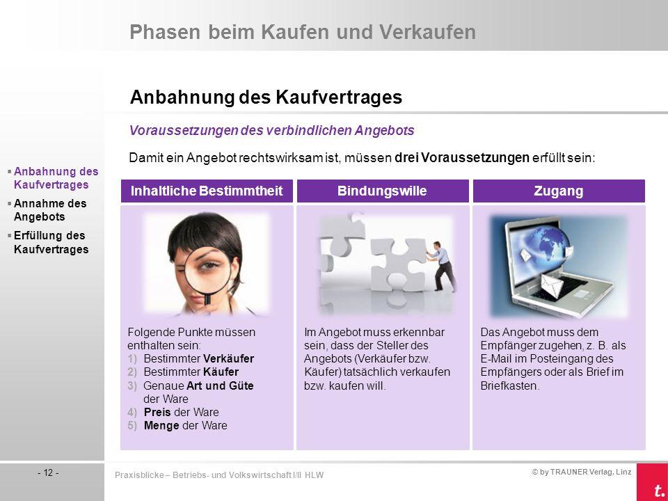 © by TRAUNER Verlag, Linz - 12 - Praxisblicke – Betriebs- und Volkswirtschaft I/II HLW Phasen beim Kaufen und Verkaufen Anbahnung des Kaufvertrages Vo