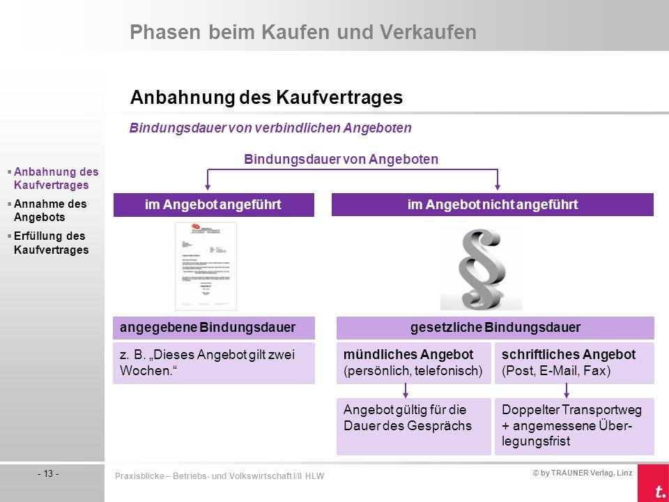 © by TRAUNER Verlag, Linz - 13 - Praxisblicke – Betriebs- und Volkswirtschaft I/II HLW Phasen beim Kaufen und Verkaufen Anbahnung des Kaufvertrages Bi