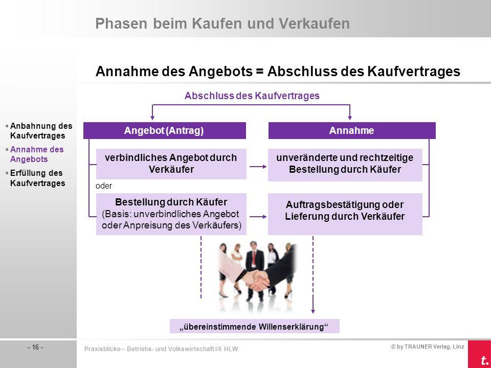 © by TRAUNER Verlag, Linz - 16 - Praxisblicke – Betriebs- und Volkswirtschaft I/II HLW Phasen beim Kaufen und Verkaufen Annahme des Angebots = Abschlu