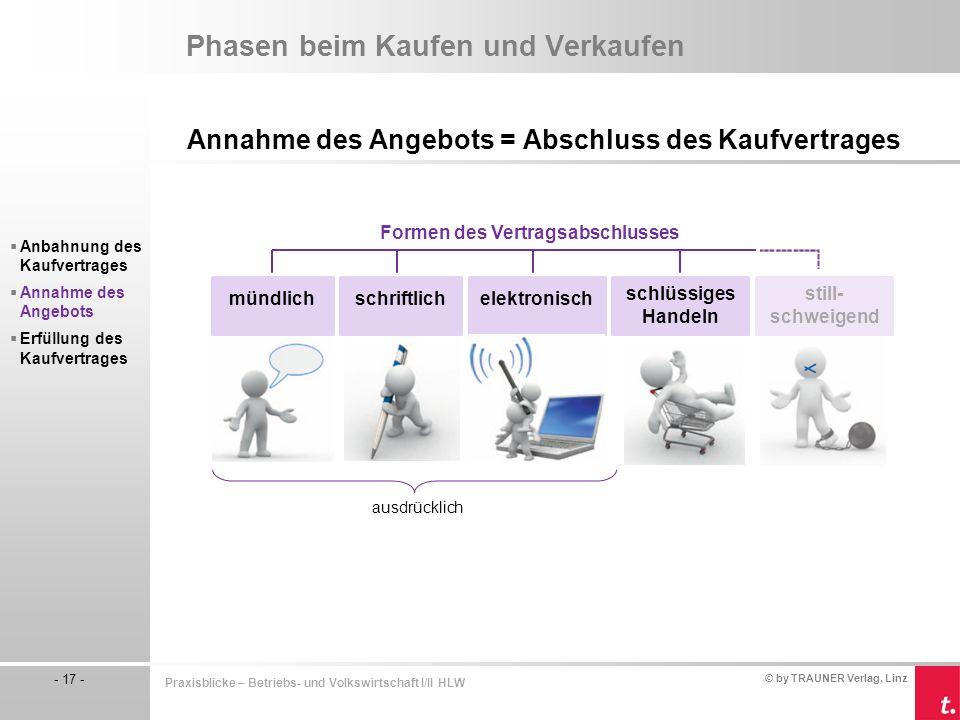 © by TRAUNER Verlag, Linz - 17 - Praxisblicke – Betriebs- und Volkswirtschaft I/II HLW Phasen beim Kaufen und Verkaufen Annahme des Angebots = Abschlu