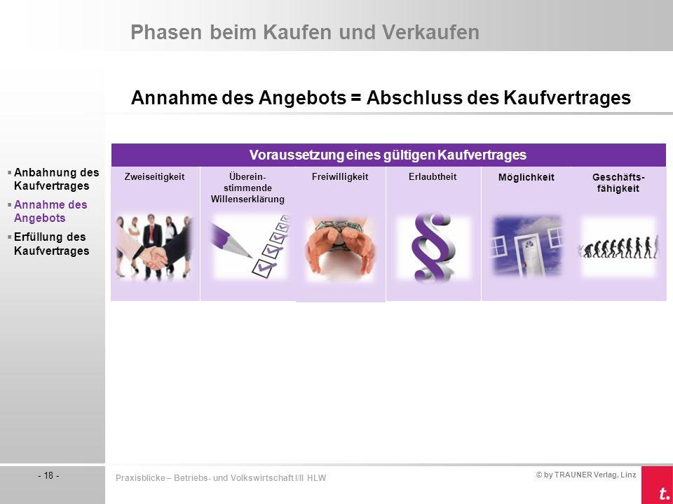 © by TRAUNER Verlag, Linz - 18 - Praxisblicke – Betriebs- und Volkswirtschaft I/II HLW Phasen beim Kaufen und Verkaufen Annahme des Angebots = Abschlu