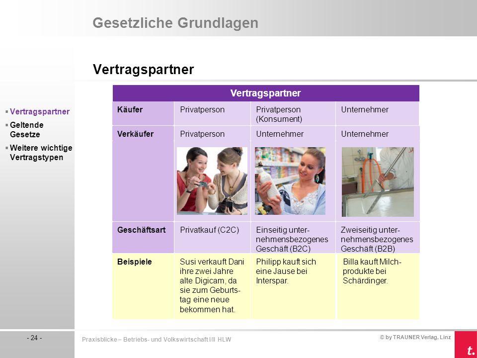© by TRAUNER Verlag, Linz - 24 - Praxisblicke – Betriebs- und Volkswirtschaft I/II HLW Gesetzliche Grundlagen Vertragspartner  Vertragspartner  Gelt