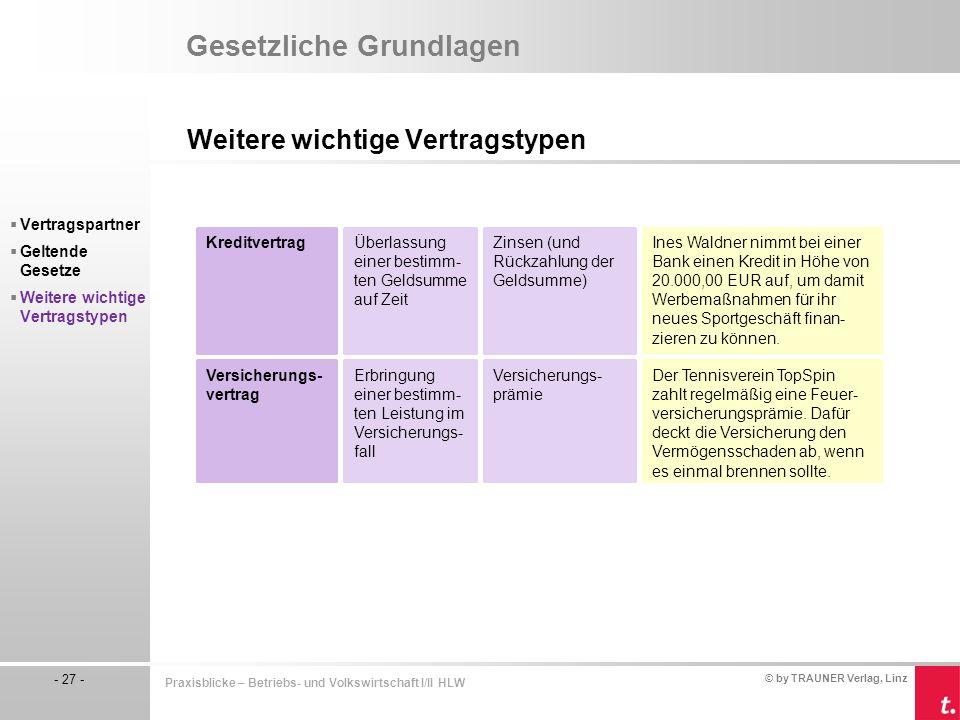 © by TRAUNER Verlag, Linz - 27 - Praxisblicke – Betriebs- und Volkswirtschaft I/II HLW Gesetzliche Grundlagen Weitere wichtige Vertragstypen  Vertrag