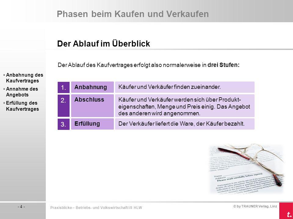 © by TRAUNER Verlag, Linz - 4 - Praxisblicke – Betriebs- und Volkswirtschaft I/II HLW Phasen beim Kaufen und Verkaufen Der Ablauf im Überblick Der Abl