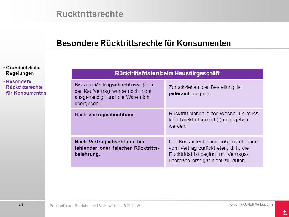 © by TRAUNER Verlag, Linz - 40 - Praxisblicke – Betriebs- und Volkswirtschaft I/II HLW Rücktrittsrechte Besondere Rücktrittsrechte für Konsumenten  G