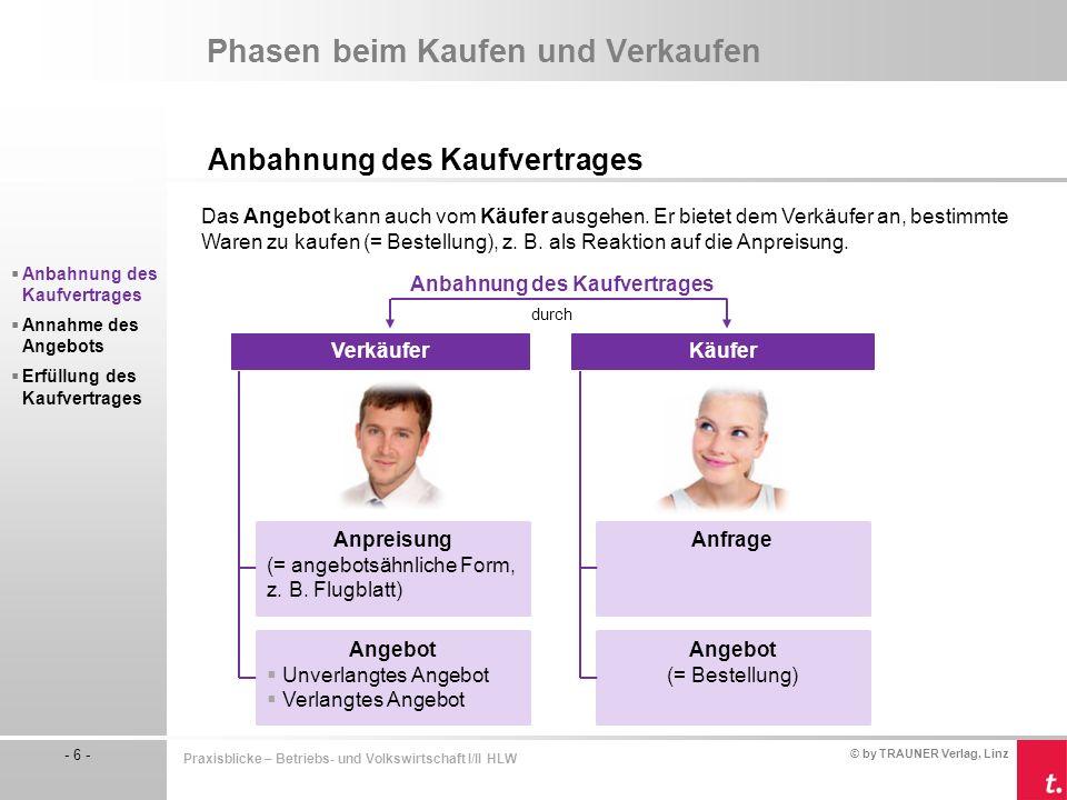 © by TRAUNER Verlag, Linz - 6 - Praxisblicke – Betriebs- und Volkswirtschaft I/II HLW Phasen beim Kaufen und Verkaufen Anbahnung des Kaufvertrages Das