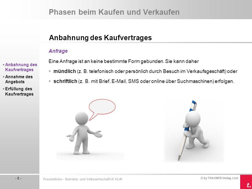 © by TRAUNER Verlag, Linz - 8 - Praxisblicke – Betriebs- und Volkswirtschaft I/II HLW Phasen beim Kaufen und Verkaufen Anbahnung des Kaufvertrages Anf