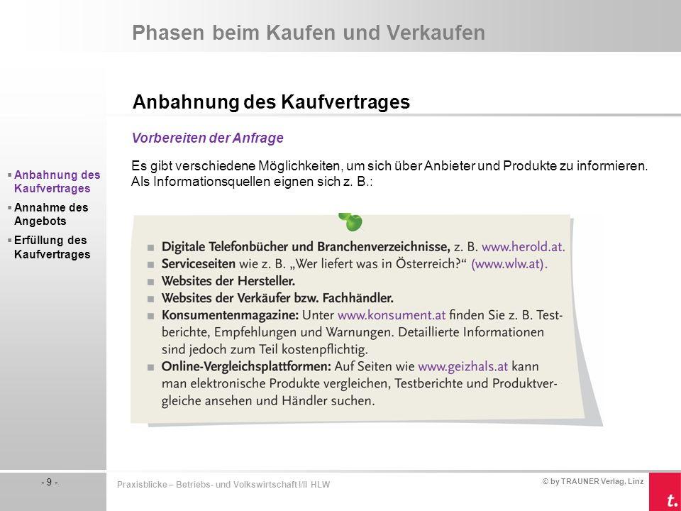 © by TRAUNER Verlag, Linz - 9 - Praxisblicke – Betriebs- und Volkswirtschaft I/II HLW Phasen beim Kaufen und Verkaufen Anbahnung des Kaufvertrages Vor