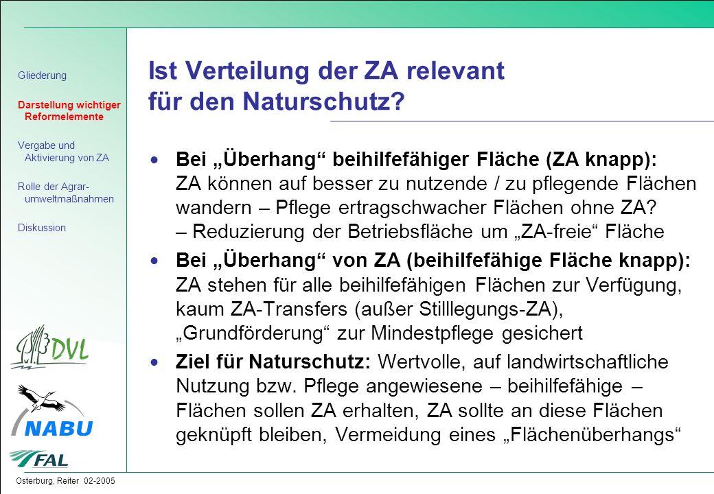 """Osterburg, Reiter 02-2005 Ist Verteilung der ZA relevant für den Naturschutz?  Bei """"Überhang"""" beihilfefähiger Fläche (ZA knapp): ZA können auf besser"""