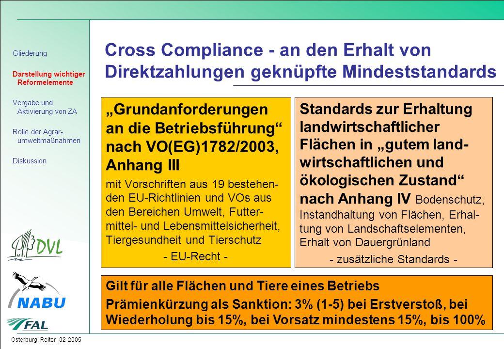 """Osterburg, Reiter 02-2005 Cross Compliance - an den Erhalt von Direktzahlungen geknüpfte Mindeststandards """"Grundanforderungen an die Betriebsführung"""""""