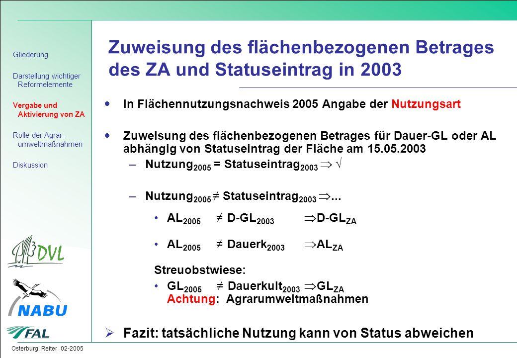 Osterburg, Reiter 02-2005 Zuweisung des flächenbezogenen Betrages des ZA und Statuseintrag in 2003  In Flächennutzungsnachweis 2005 Angabe der Nutzun