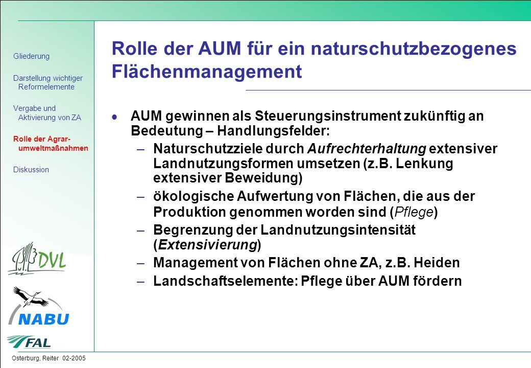 Osterburg, Reiter 02-2005  AUM gewinnen als Steuerungsinstrument zukünftig an Bedeutung – Handlungsfelder: –Naturschutzziele durch Aufrechterhaltung