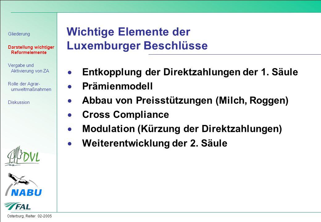 Osterburg, Reiter 02-2005 Wichtige Elemente der Luxemburger Beschlüsse Gliederung Darstellung wichtiger Reformelemente Vergabe und Aktivierung von ZA