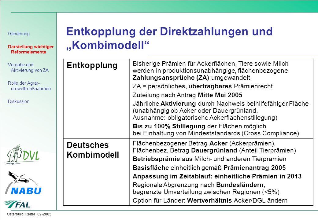 """Osterburg, Reiter 02-2005 Entkopplung der Direktzahlungen und """"Kombimodell"""" Entkopplung Bisherige Prämien für Ackerflächen, Tiere sowie Milch werden i"""
