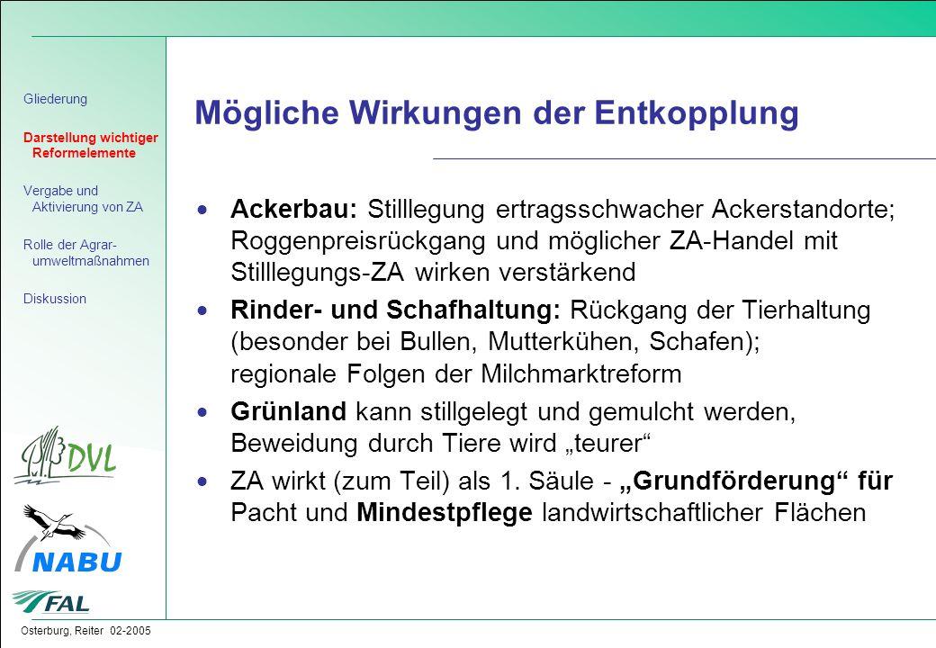 Osterburg, Reiter 02-2005 Mögliche Wirkungen der Entkopplung  Ackerbau: Stilllegung ertragsschwacher Ackerstandorte; Roggenpreisrückgang und mögliche