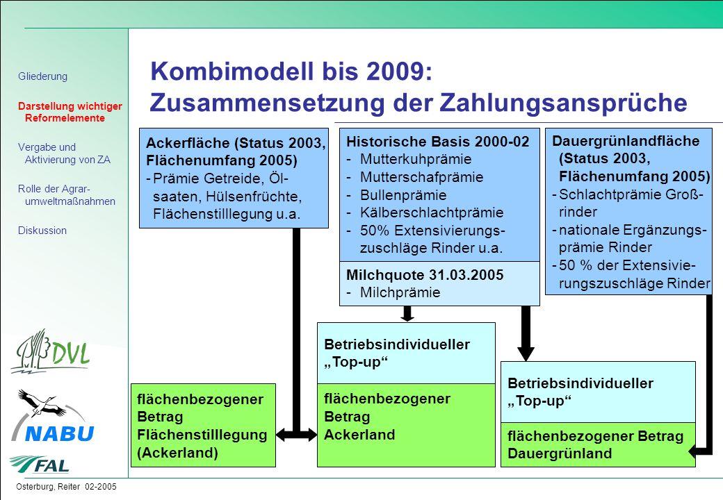 Osterburg, Reiter 02-2005 Kombimodell bis 2009: Zusammensetzung der Zahlungsansprüche Ackerfläche (Status 2003, Flächenumfang 2005) -Prämie Getreide,