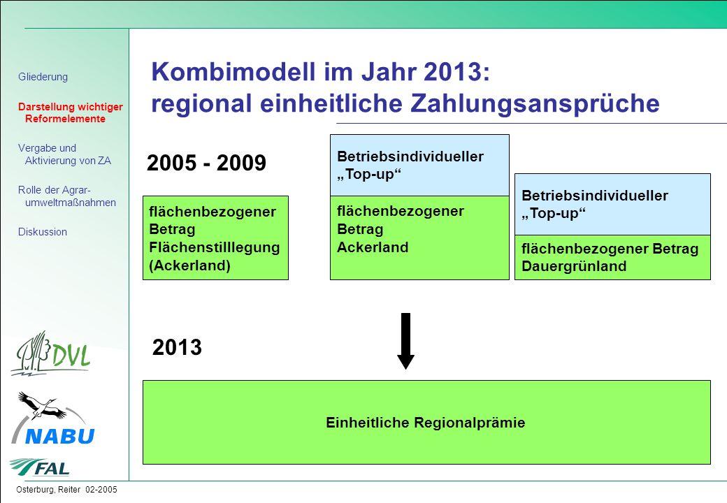 Osterburg, Reiter 02-2005 Kombimodell im Jahr 2013: regional einheitliche Zahlungsansprüche 2005 - 2009 2013 Einheitliche Regionalprämie flächenbezoge