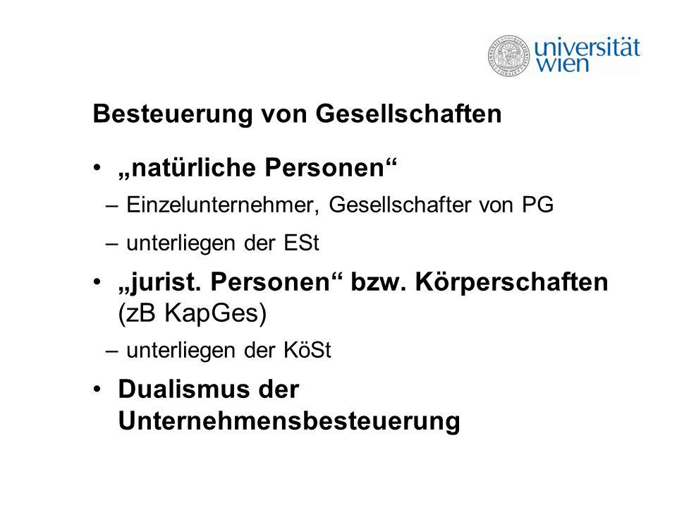 """Besteuerung von Gesellschaften """"natürliche Personen –Einzelunternehmer, Gesellschafter von PG –unterliegen der ESt """"jurist."""