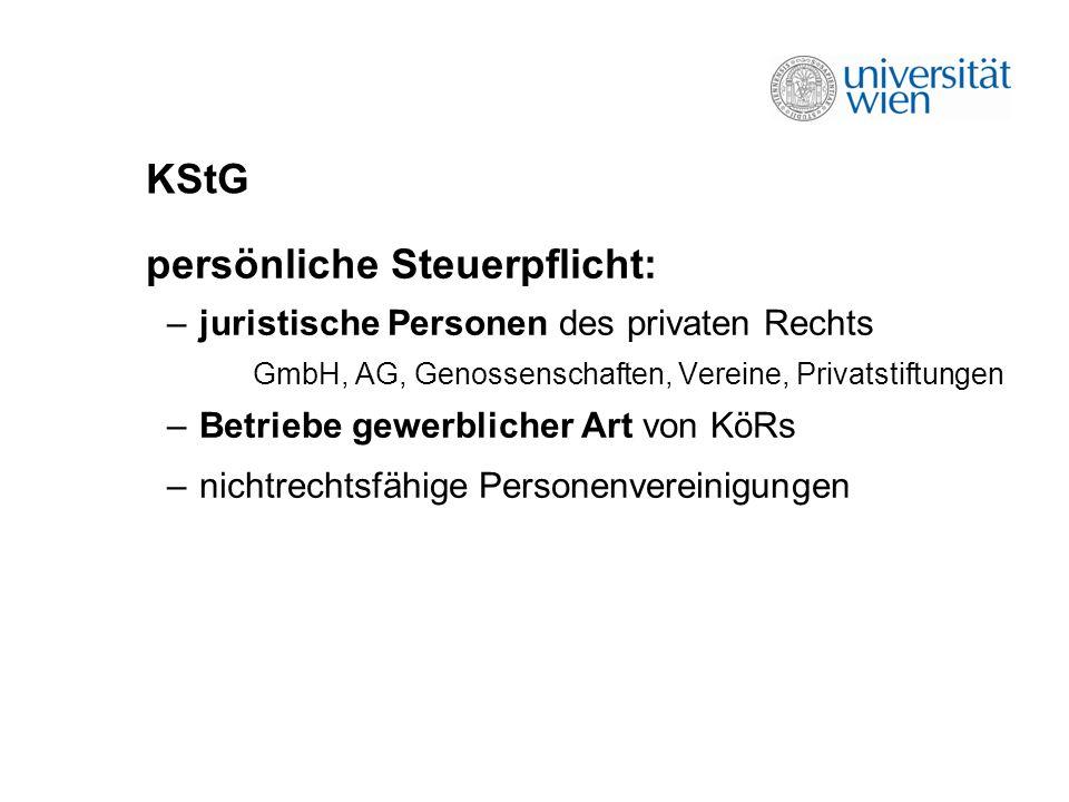 KStG persönliche Steuerpflicht: –juristische Personen des privaten Rechts GmbH, AG, Genossenschaften, Vereine, Privatstiftungen –Betriebe gewerblicher Art von KöRs –nichtrechtsfähige Personenvereinigungen