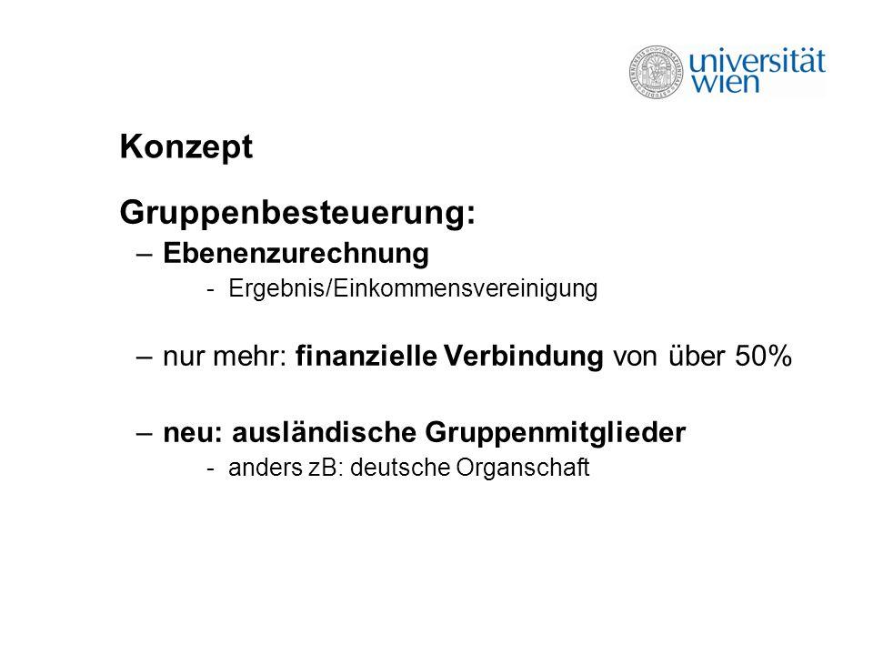 Konzept Gruppenbesteuerung: –Ebenenzurechnung - Ergebnis/Einkommensvereinigung –nur mehr: finanzielle Verbindung von über 50% –neu: ausländische Gruppenmitglieder - anders zB: deutsche Organschaft