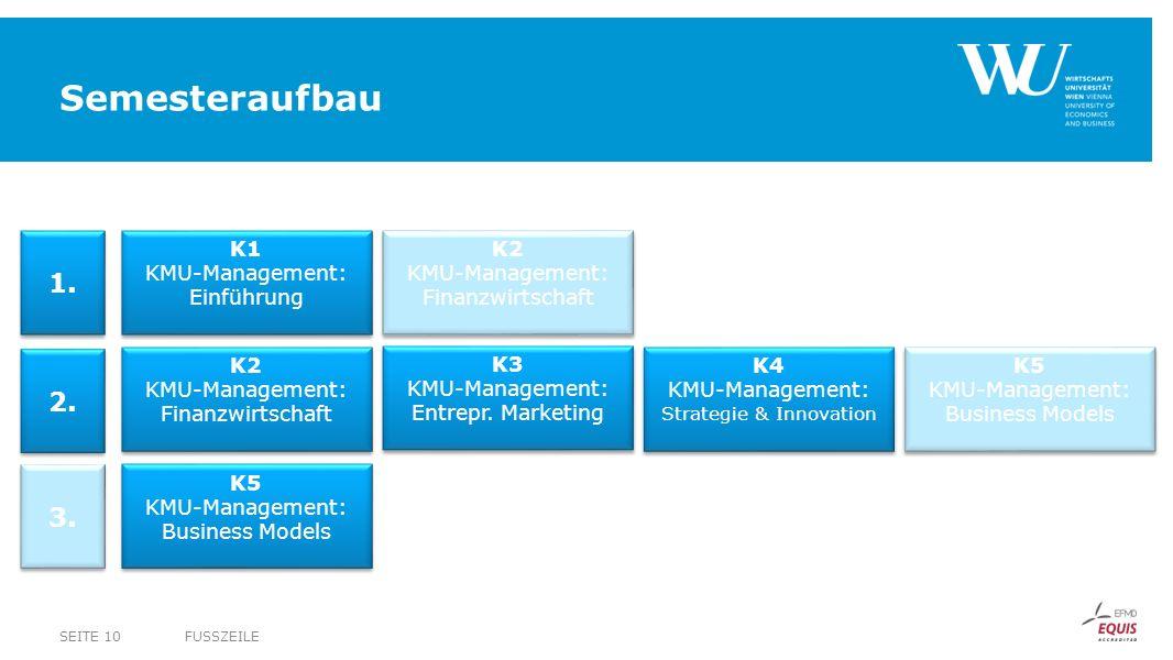 Semesteraufbau FUSSZEILESEITE 10 1. K1 KMU-Management: Einführung K1 KMU-Management: Einführung 2.